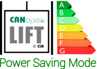 CANopen-Lift Power Saving Mode 1000px.png